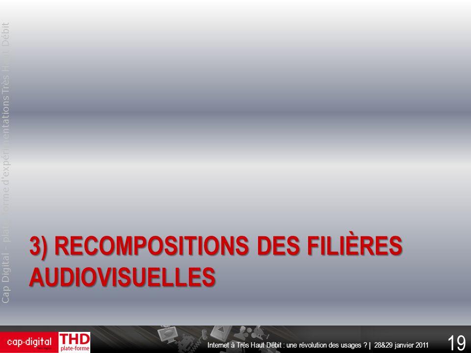 3) recompositions des filières audiovisuelles