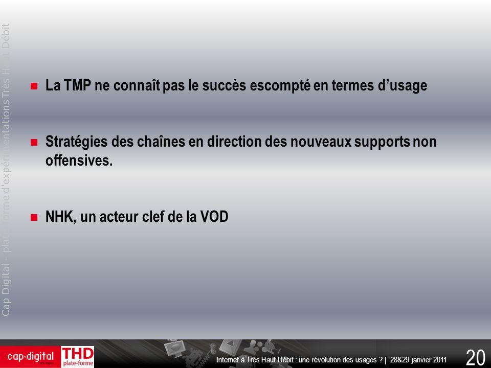 La TMP ne connaît pas le succès escompté en termes d'usage