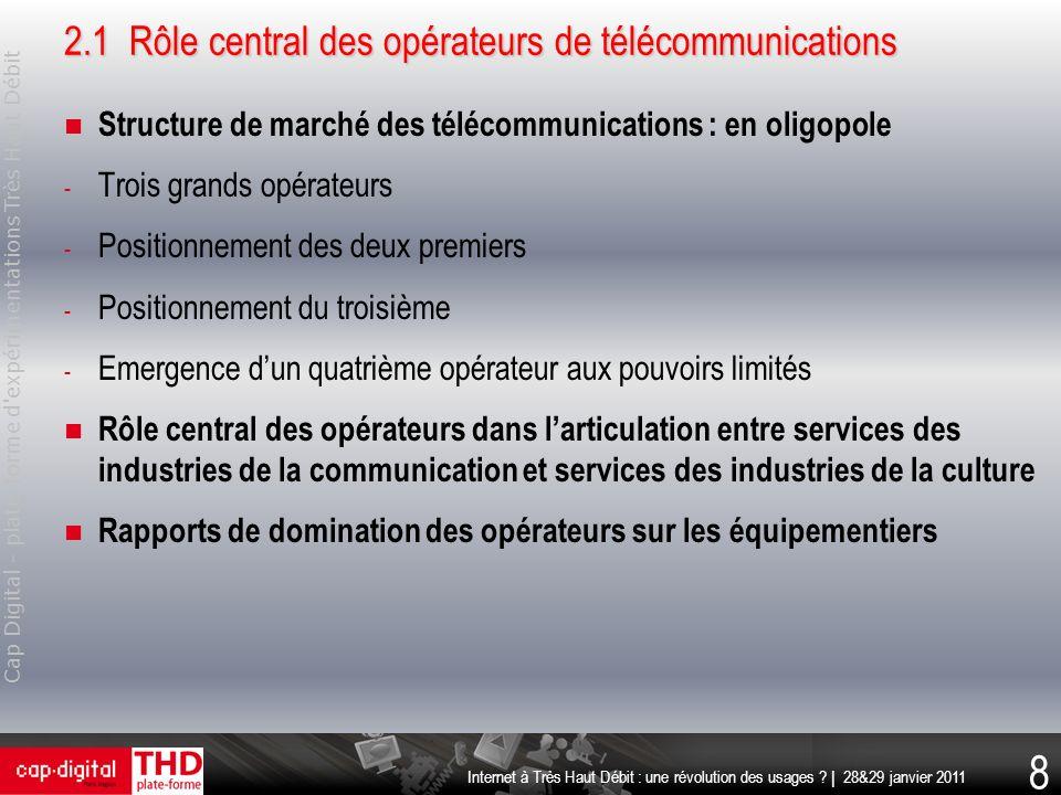 2.1 Rôle central des opérateurs de télécommunications