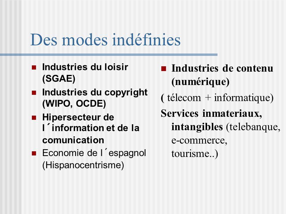 Des modes indéfinies Industries de contenu (numérique)