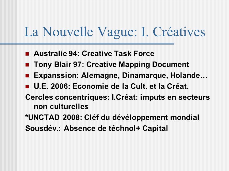 La Nouvelle Vague: I. Créatives