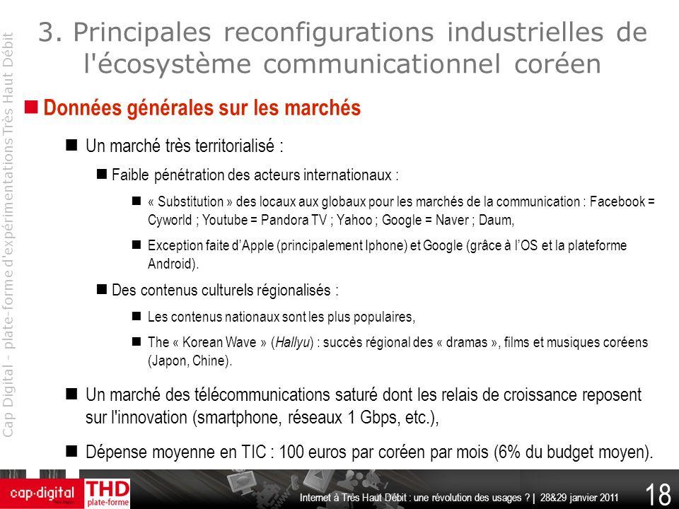 3. Principales reconfigurations industrielles de l écosystème communicationnel coréen