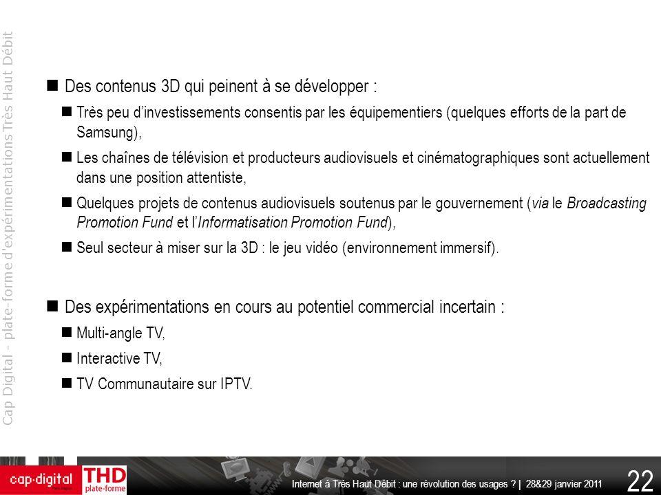 Des contenus 3D qui peinent à se développer :