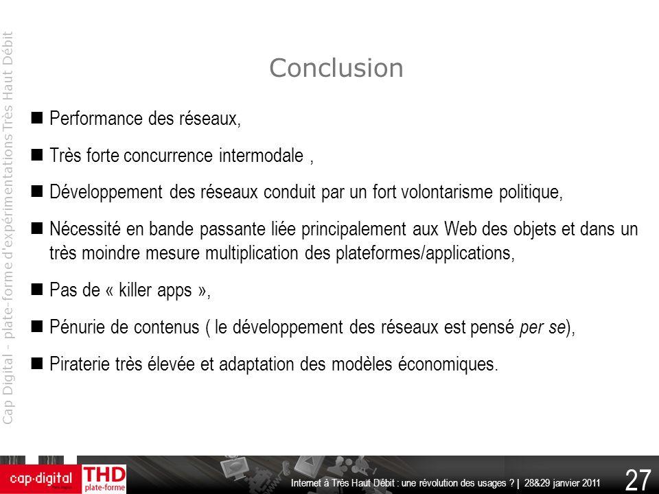 Conclusion Performance des réseaux,