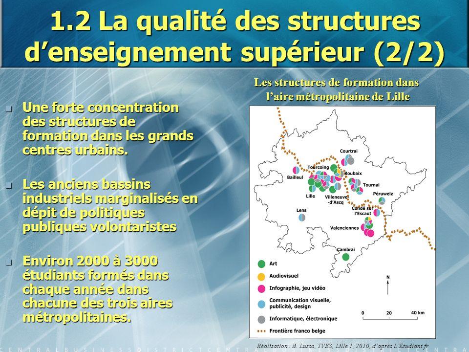 1.2 La qualité des structures d'enseignement supérieur (2/2)