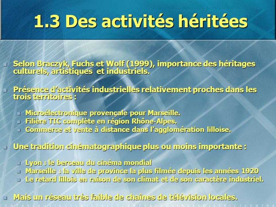 1.3 Des activités héritées