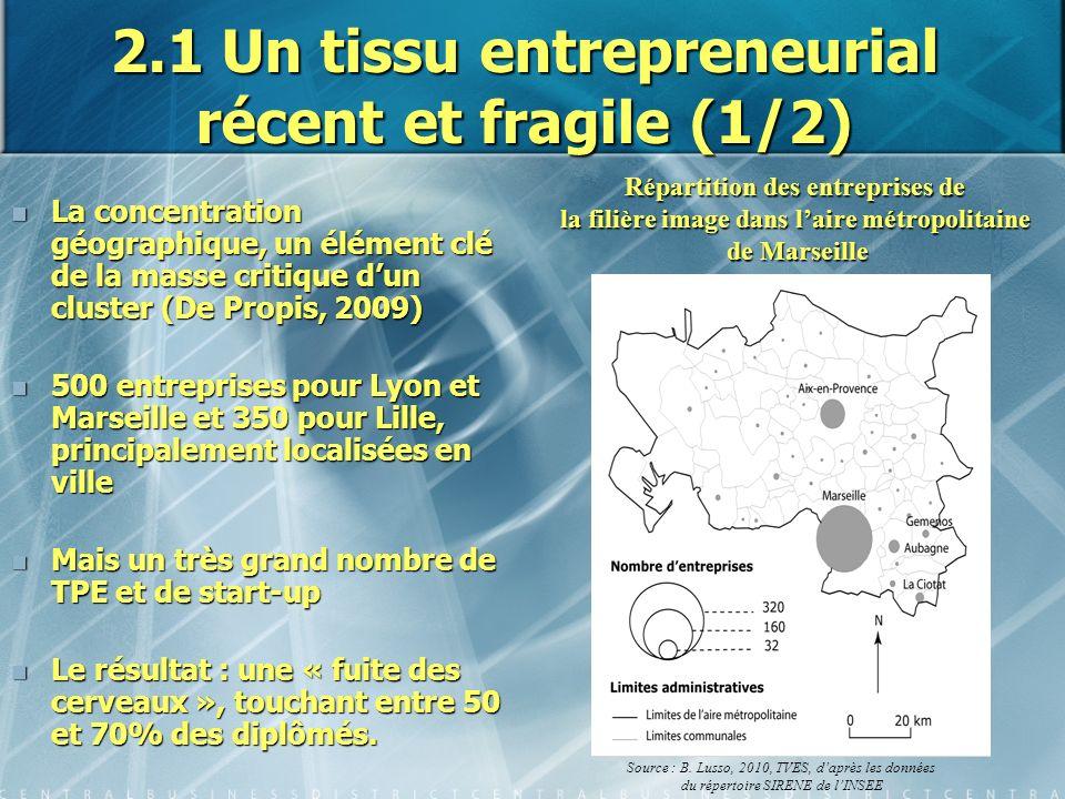 2.1 Un tissu entrepreneurial récent et fragile (1/2)
