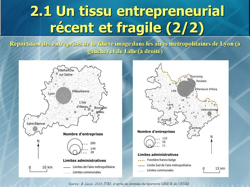 2.1 Un tissu entrepreneurial récent et fragile (2/2)