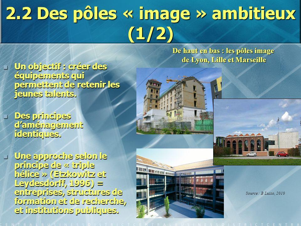 2.2 Des pôles « image » ambitieux (1/2)