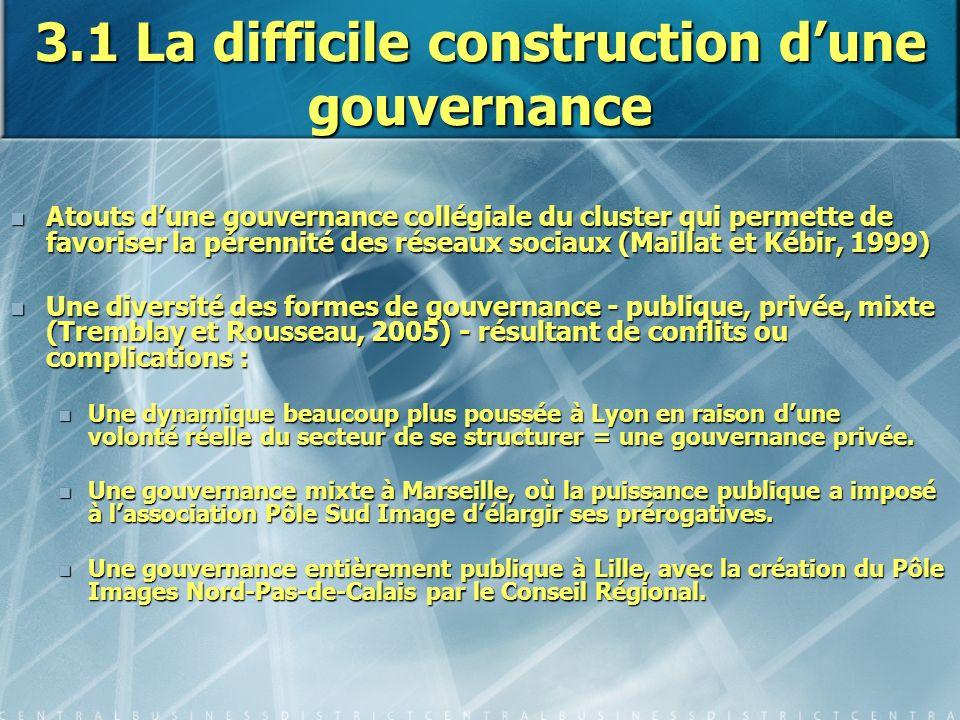 3.1 La difficile construction d'une gouvernance