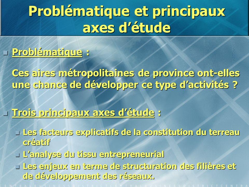 Problématique et principaux axes d'étude