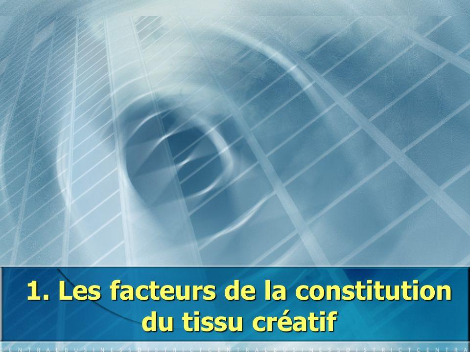 1. Les facteurs de la constitution du tissu créatif