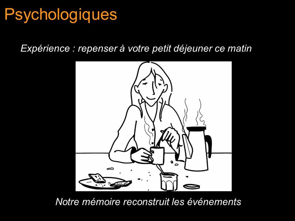 Psychologiques Expérience : repenser à votre petit déjeuner ce matin