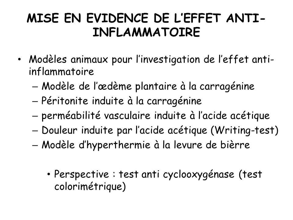 MISE EN EVIDENCE DE L'EFFET ANTI-INFLAMMATOIRE