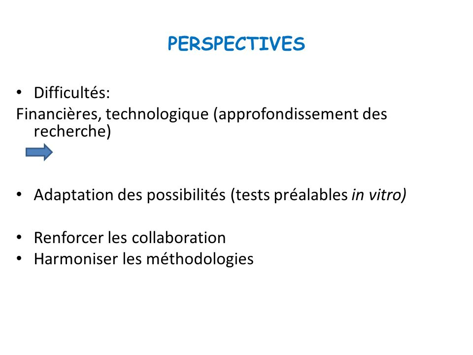 PERSPECTIVES Difficultés: