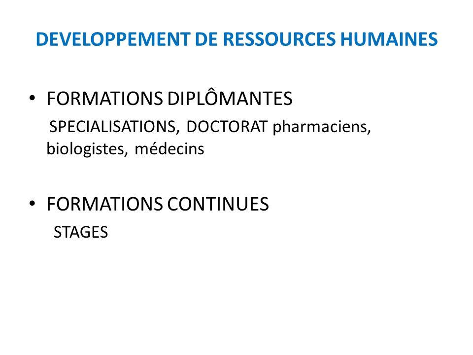 DEVELOPPEMENT DE RESSOURCES HUMAINES