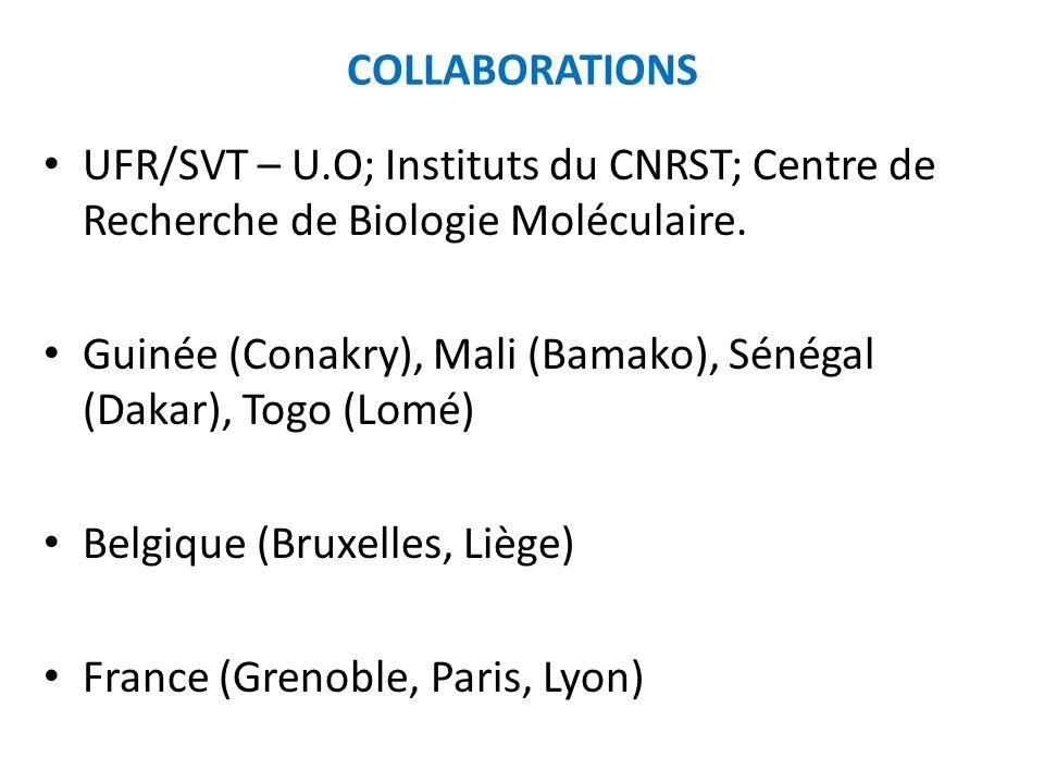 COLLABORATIONSUFR/SVT – U.O; Instituts du CNRST; Centre de Recherche de Biologie Moléculaire.