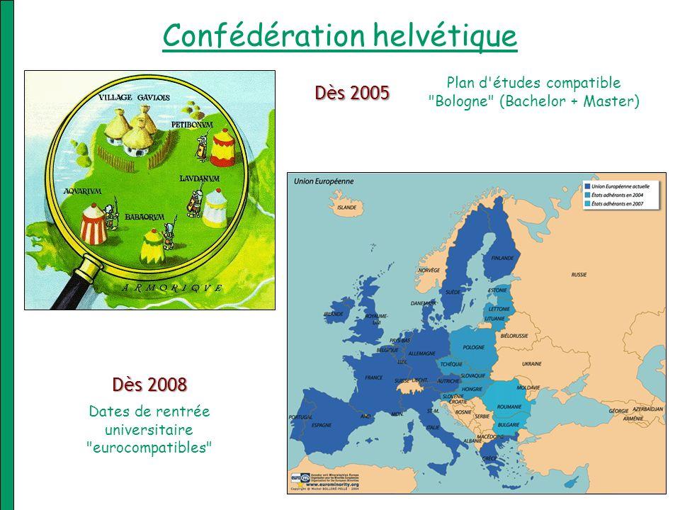 Confédération helvétique