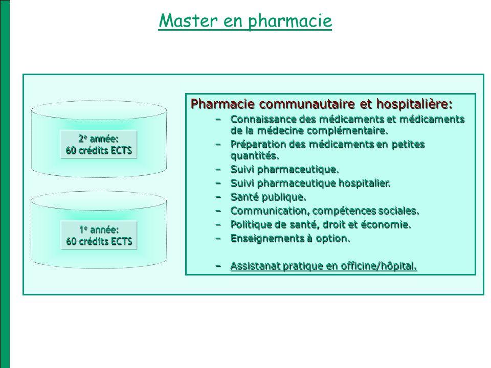 Master en pharmacie Pharmacie communautaire et hospitalière: