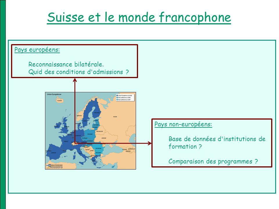 Suisse et le monde francophone