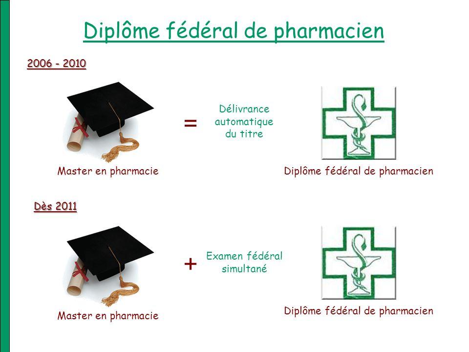Diplôme fédéral de pharmacien