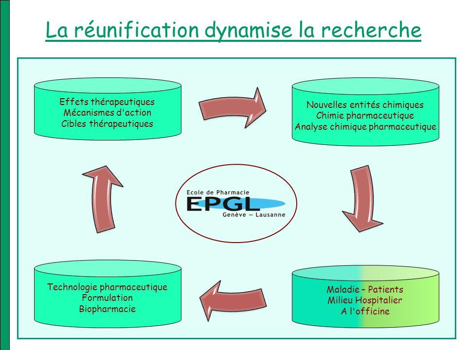 La réunification dynamise la recherche