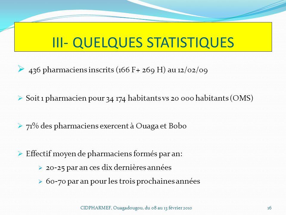 III- QUELQUES STATISTIQUES