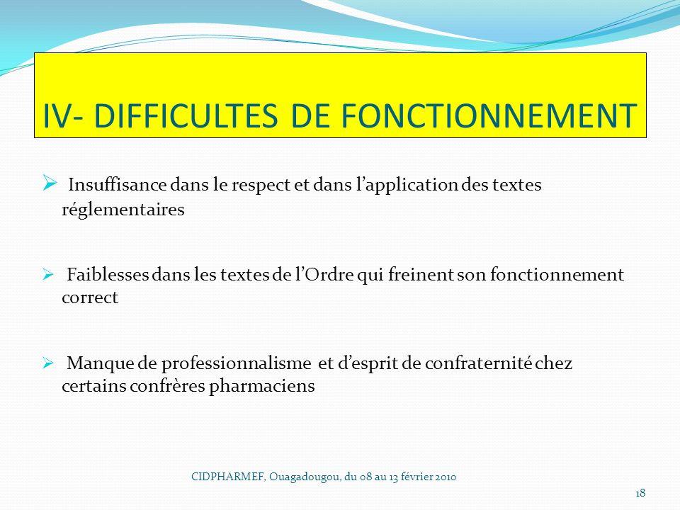 IV- DIFFICULTES DE FONCTIONNEMENT