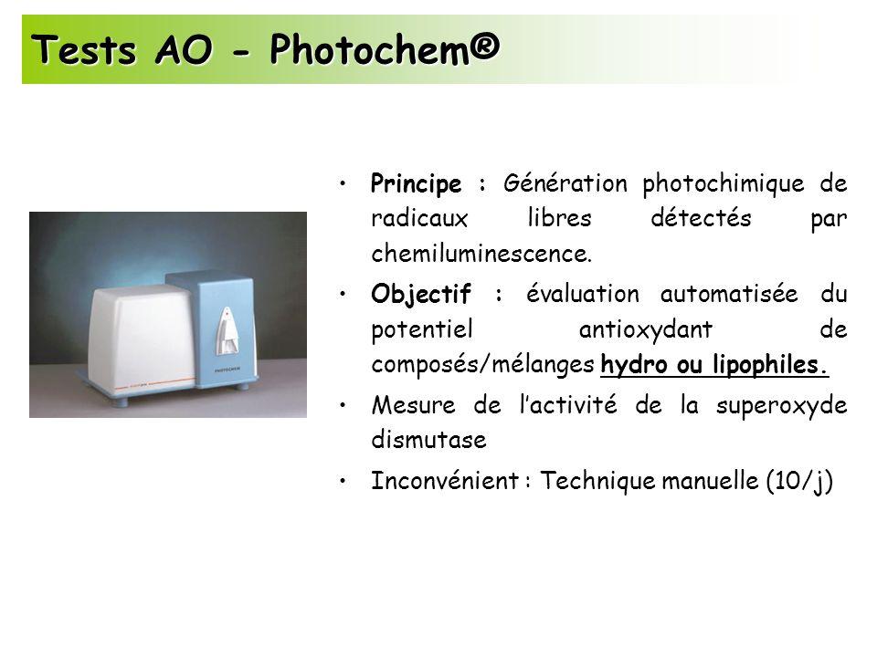 Tests AO - Photochem®Principe : Génération photochimique de radicaux libres détectés par chemiluminescence.