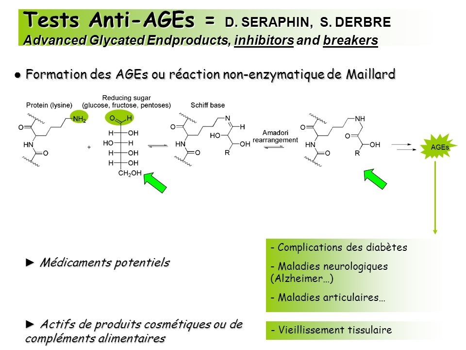 Tests Anti-AGEs = D. SERAPHIN, S
