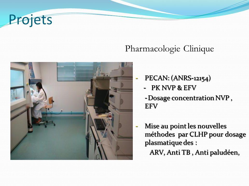 Projets Pharmacologie Clinique PECAN: (ANRS-12154) PK NVP & EFV