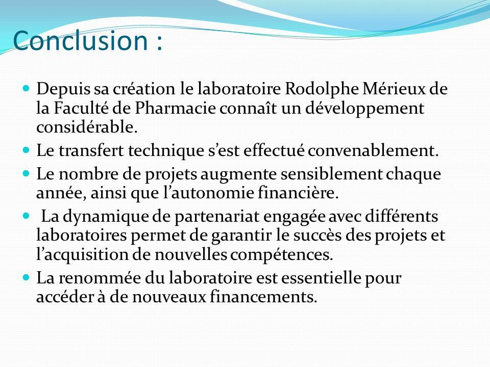 Conclusion : Depuis sa création le laboratoire Rodolphe Mérieux de la Faculté de Pharmacie connaît un développement considérable.