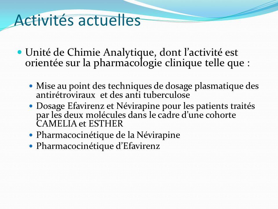Activités actuelles Unité de Chimie Analytique, dont l'activité est orientée sur la pharmacologie clinique telle que :