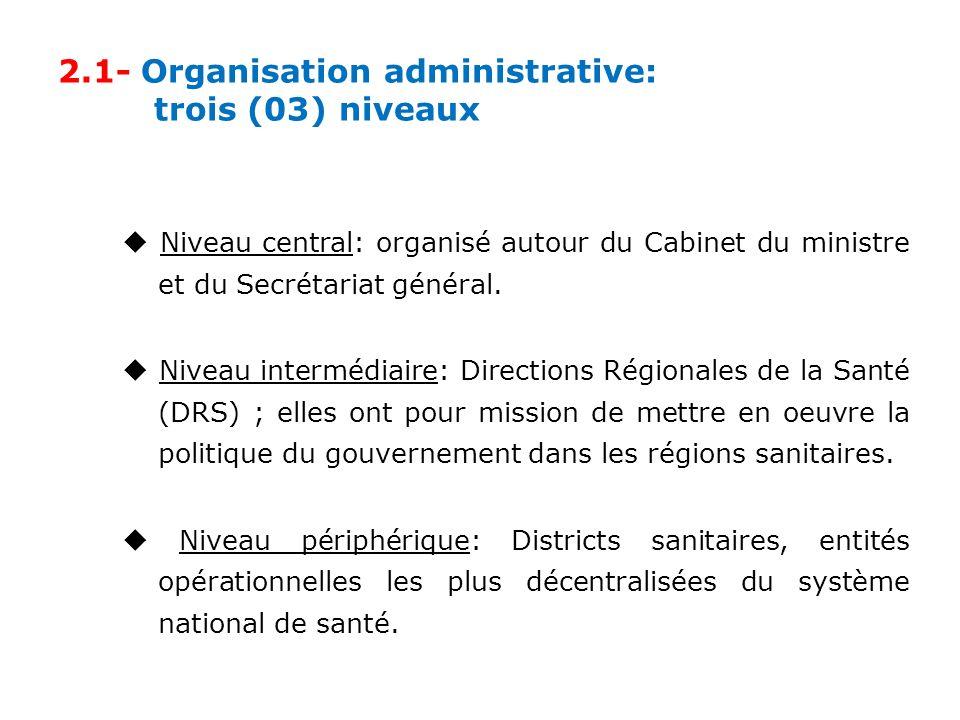 2.1- Organisation administrative: trois (03) niveaux