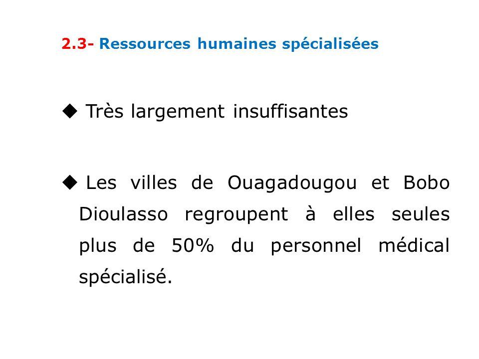 2.3- Ressources humaines spécialisées