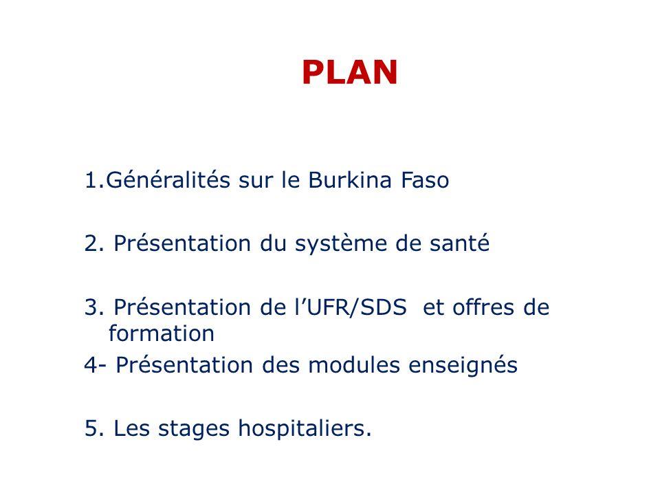 PLAN 1.Généralités sur le Burkina Faso
