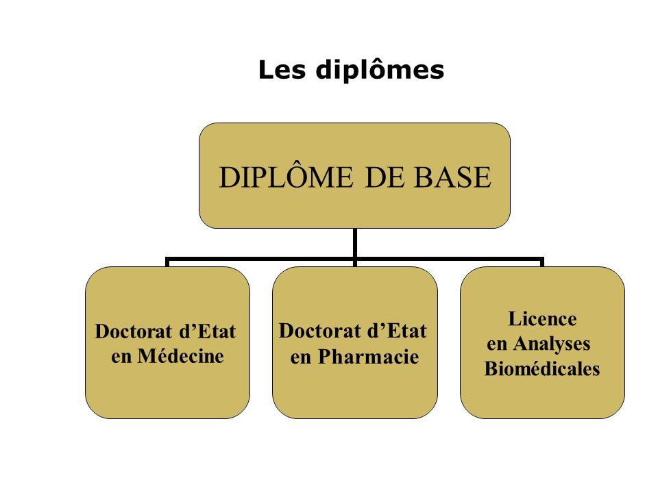 Les diplômes