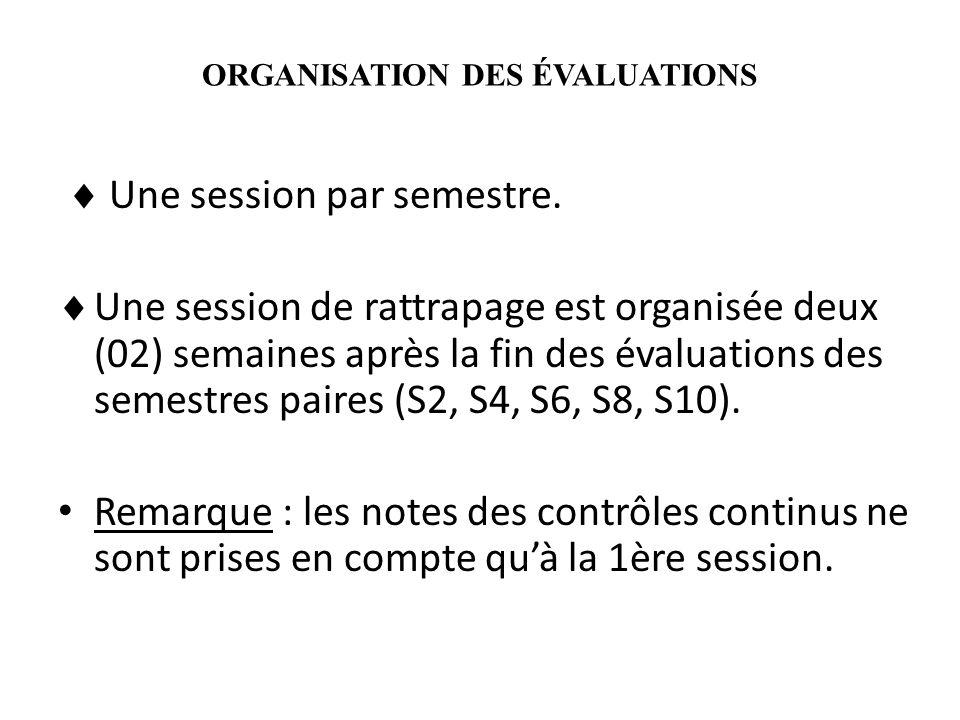 ORGANISATION DES ÉVALUATIONS