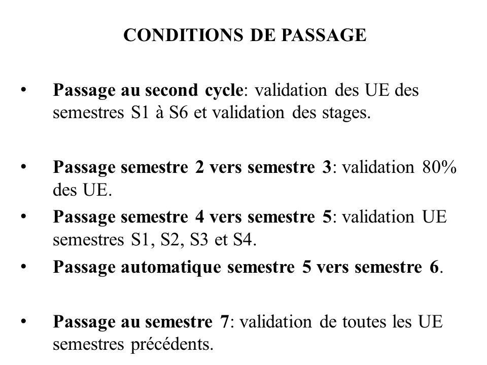 CONDITIONS DE PASSAGE Passage au second cycle: validation des UE des semestres S1 à S6 et validation des stages.