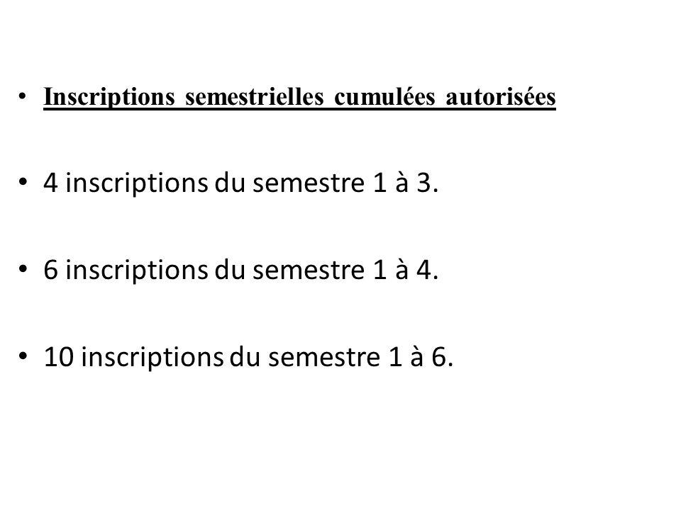 4 inscriptions du semestre 1 à 3. 6 inscriptions du semestre 1 à 4.
