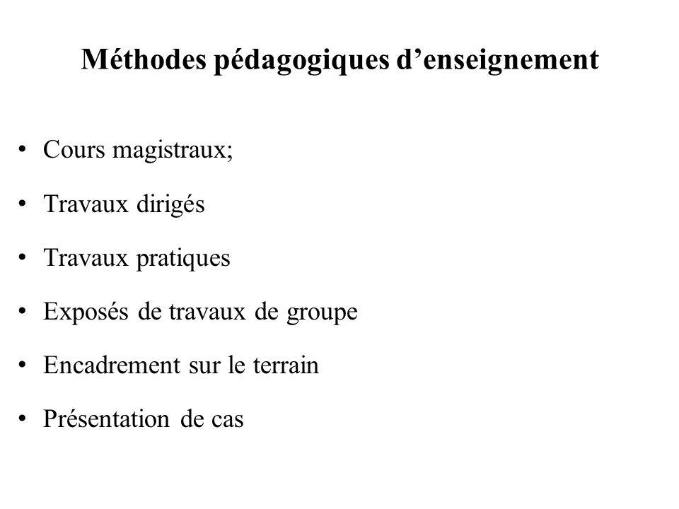 Méthodes pédagogiques d'enseignement
