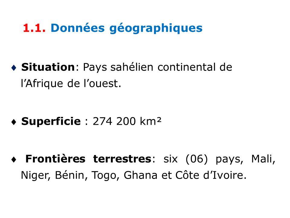 1.1. Données géographiques