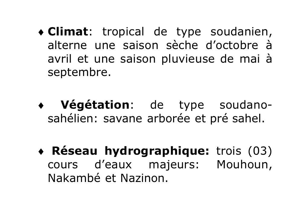 Climat: tropical de type soudanien, alterne une saison sèche d'octobre à avril et une saison pluvieuse de mai à septembre.
