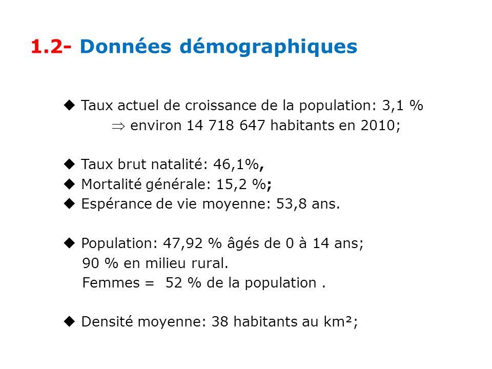 1.2- Données démographiques