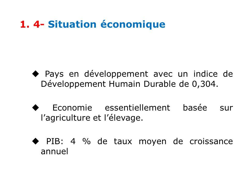 1. 4- Situation économique