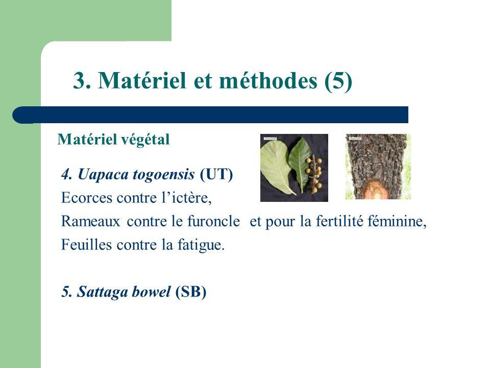 3. Matériel et méthodes (5)