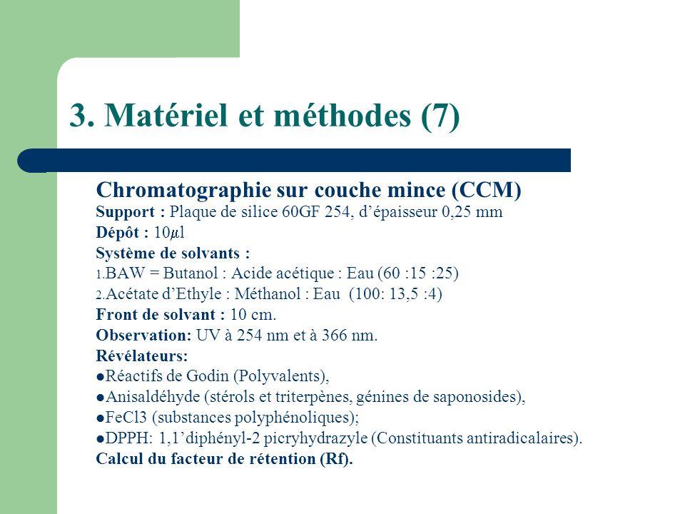 3. Matériel et méthodes (7)
