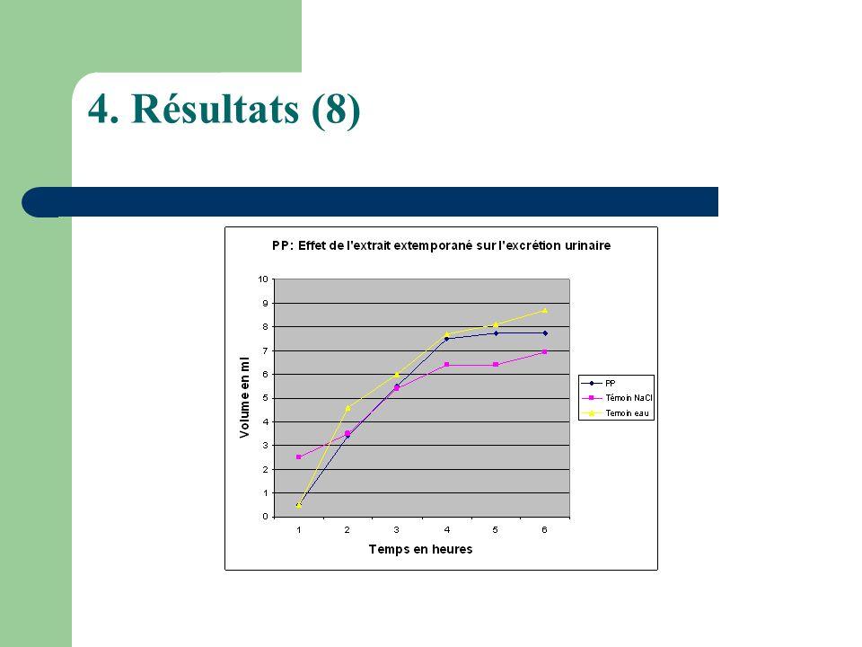 4. Résultats (8)