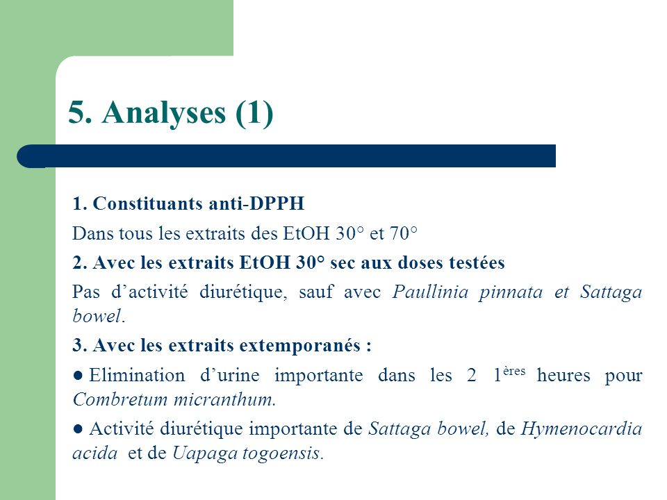 5. Analyses (1) 1. Constituants anti-DPPH