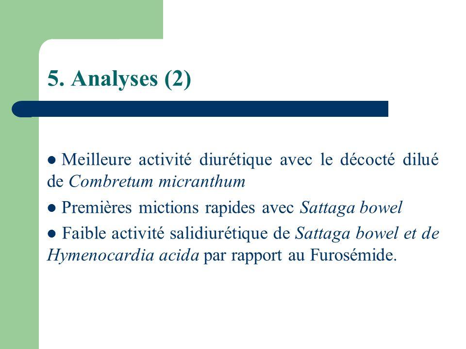 5. Analyses (2)Meilleure activité diurétique avec le décocté dilué de Combretum micranthum. Premières mictions rapides avec Sattaga bowel.